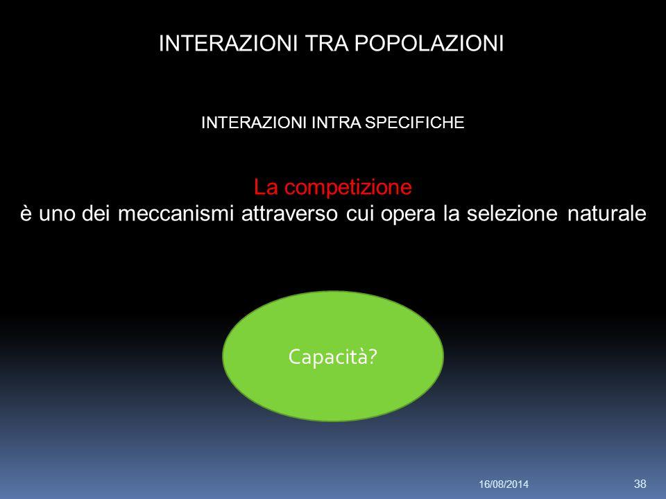 INTERAZIONI TRA POPOLAZIONI INTERAZIONI INTRA SPECIFICHE La competizione è uno dei meccanismi attraverso cui opera la selezione naturale Capacità.