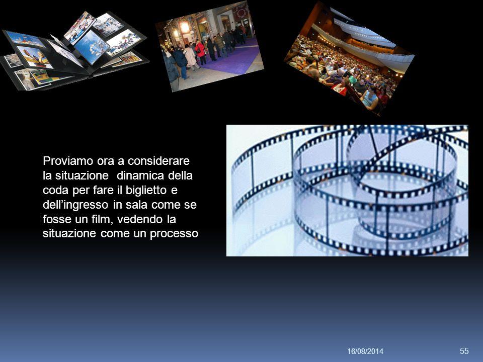 16/08/2014 55 Proviamo ora a considerare la situazione dinamica della coda per fare il biglietto e dell'ingresso in sala come se fosse un film, vedendo la situazione come un processo