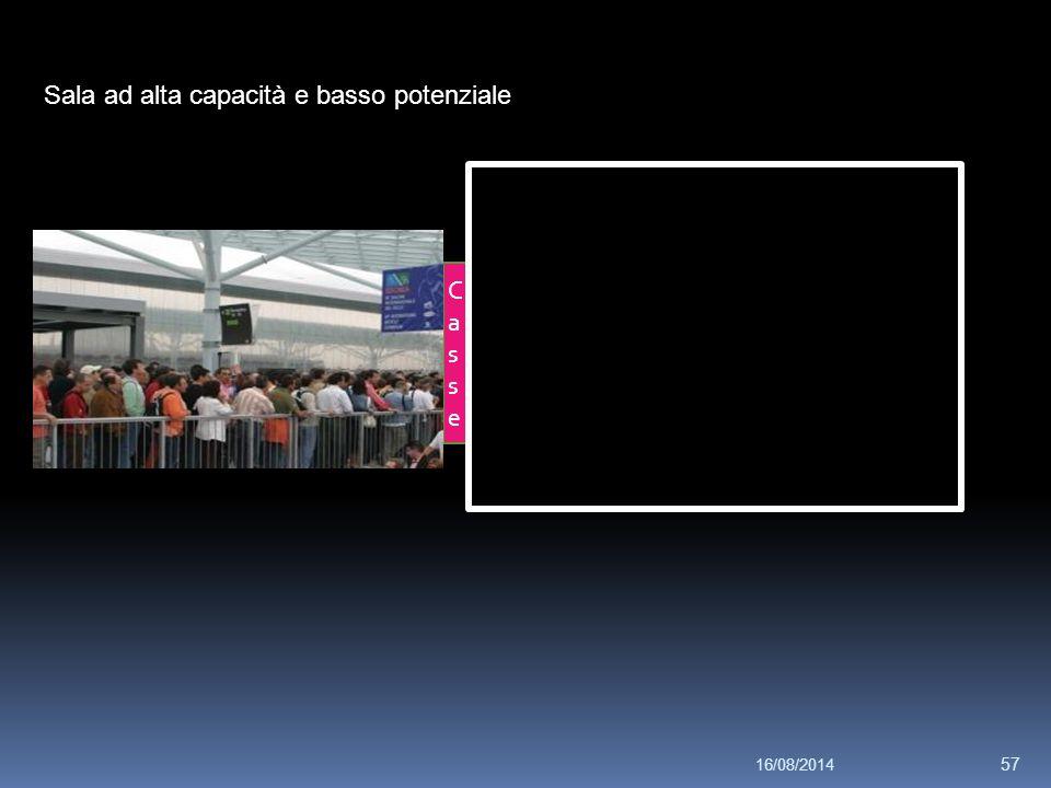 16/08/2014 57 CasseCasse Sala ad alta capacità e basso potenziale