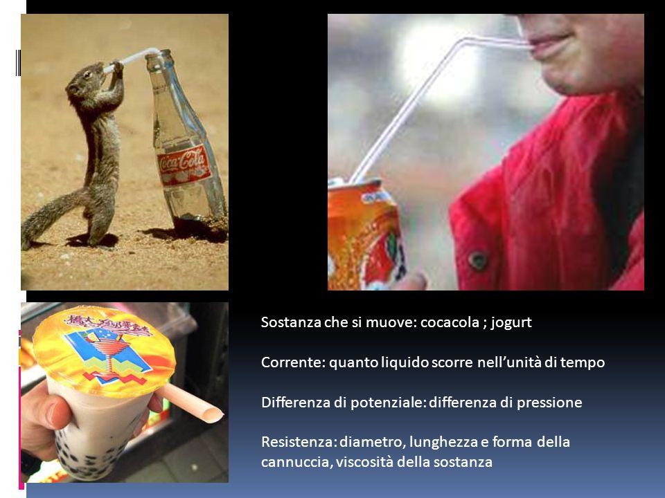 Sostanza che si muove: cocacola ; jogurt Corrente: quanto liquido scorre nell'unità di tempo Differenza di potenziale: differenza di pressione Resistenza: diametro, lunghezza e forma della cannuccia, viscosità della sostanza