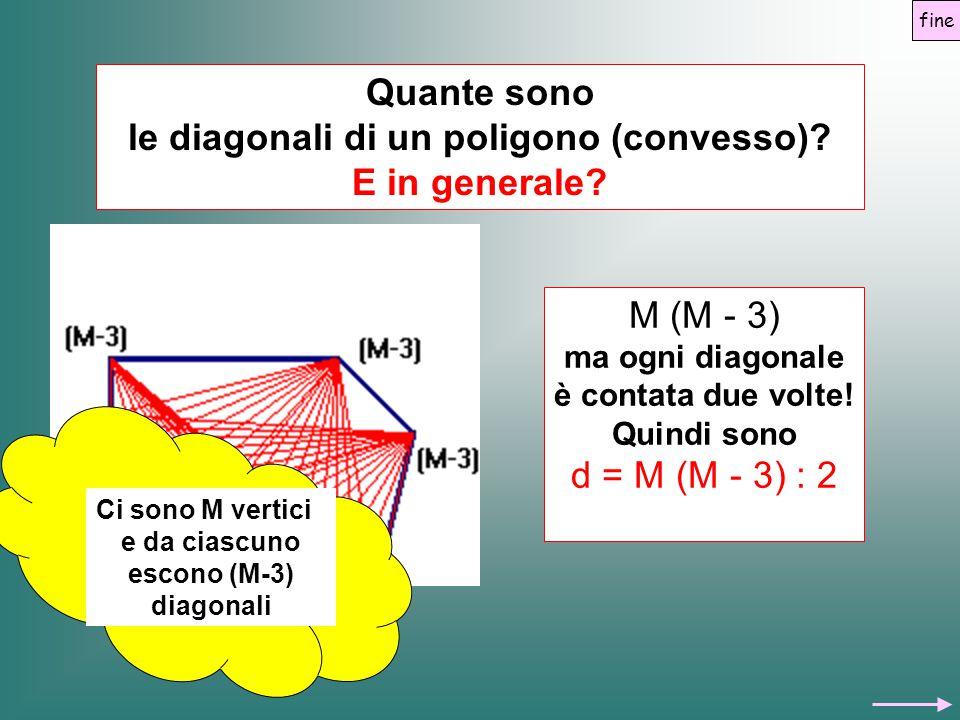 Quante sono le diagonali di un poligono (convesso)? E in generale? 3 3 M (M - 3) ma ogni diagonale è contata due volte! Quindi sono d = M (M - 3) : 2