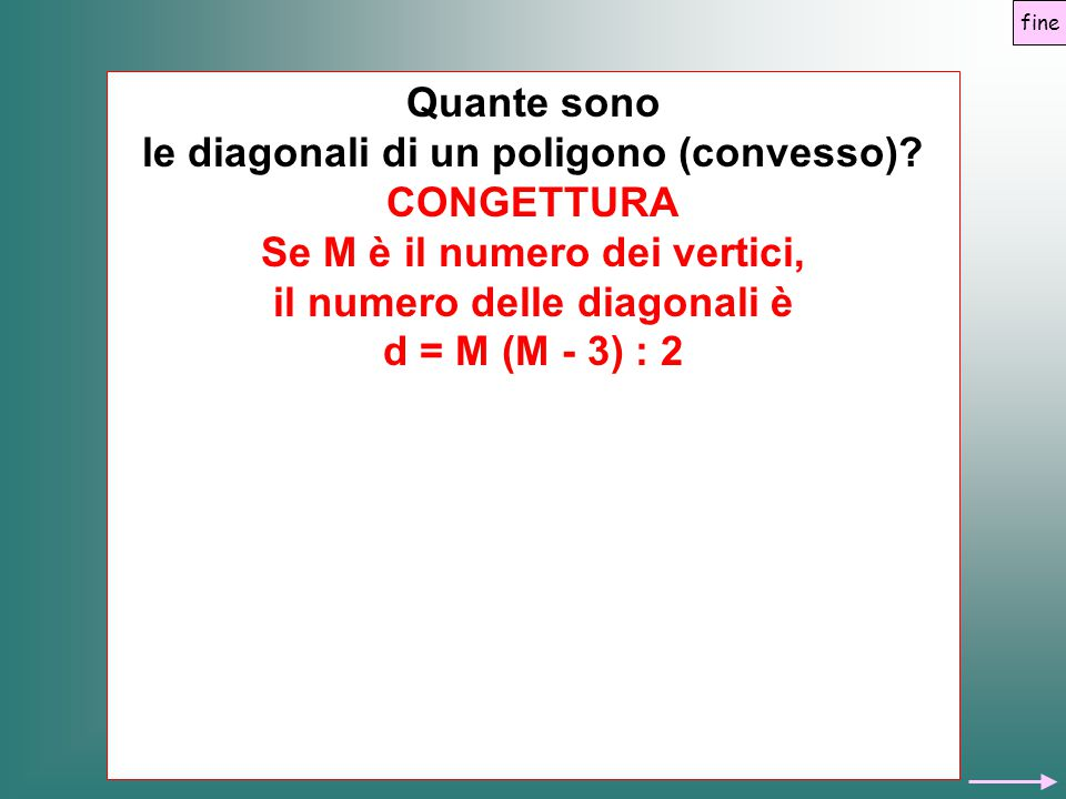 Quante sono le diagonali di un poligono (convesso)? CONGETTURA Se M è il numero dei vertici, il numero delle diagonali è d = M (M - 3) : 2 fine