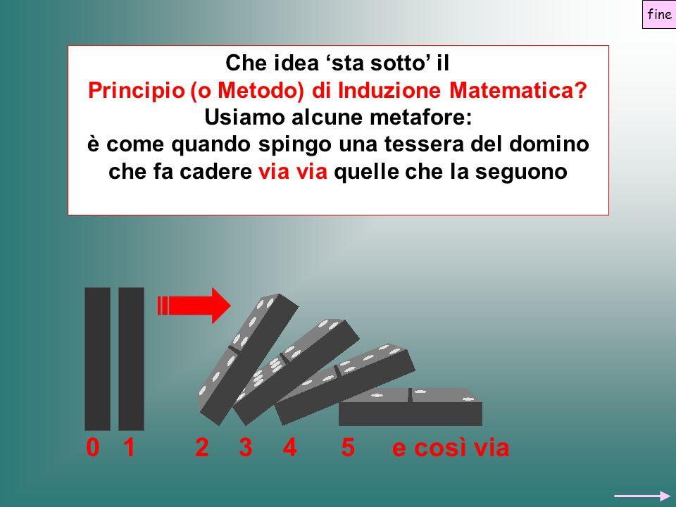 Che idea 'sta sotto' il Principio (o Metodo) di Induzione Matematica? Usiamo alcune metafore: è come quando spingo una tessera del domino che fa cader
