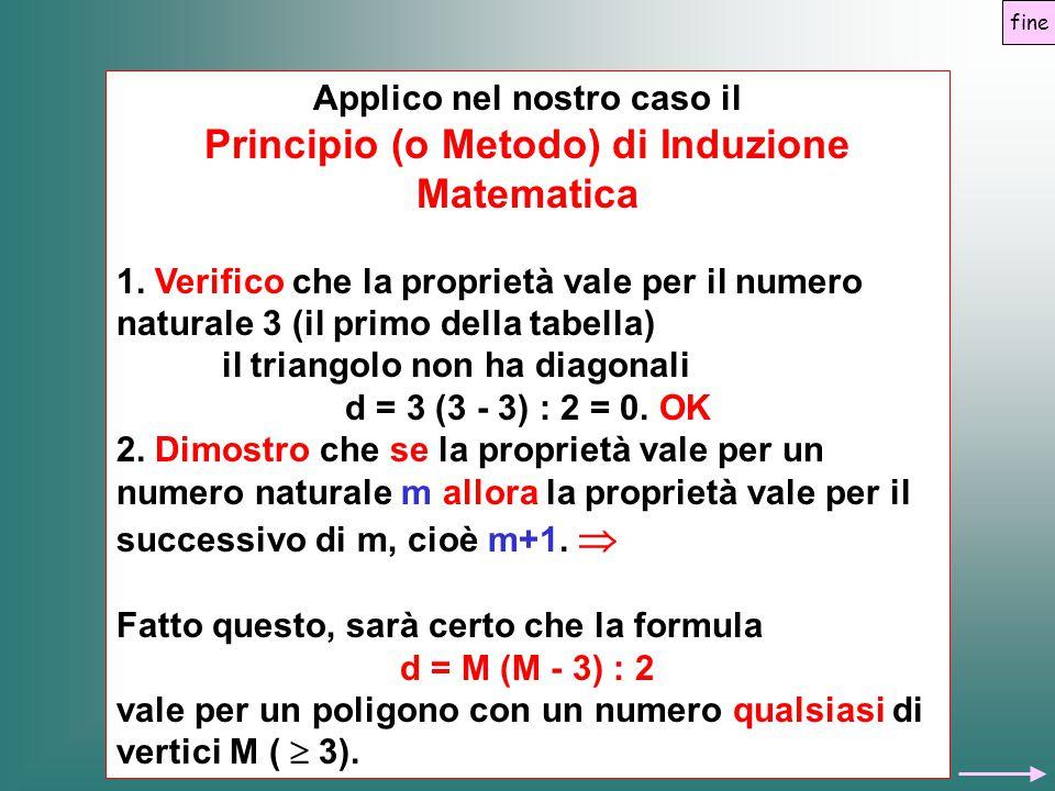 Applico nel nostro caso il Principio (o Metodo) di Induzione Matematica 1. Verifico che la proprietà vale per il numero naturale 3 (il primo della tab