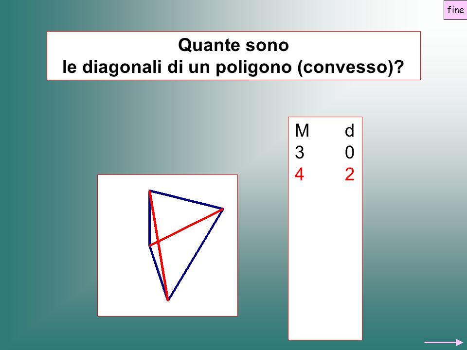 Quante sono le diagonali di un poligono (convesso)? M d 3 0 4 2 fine