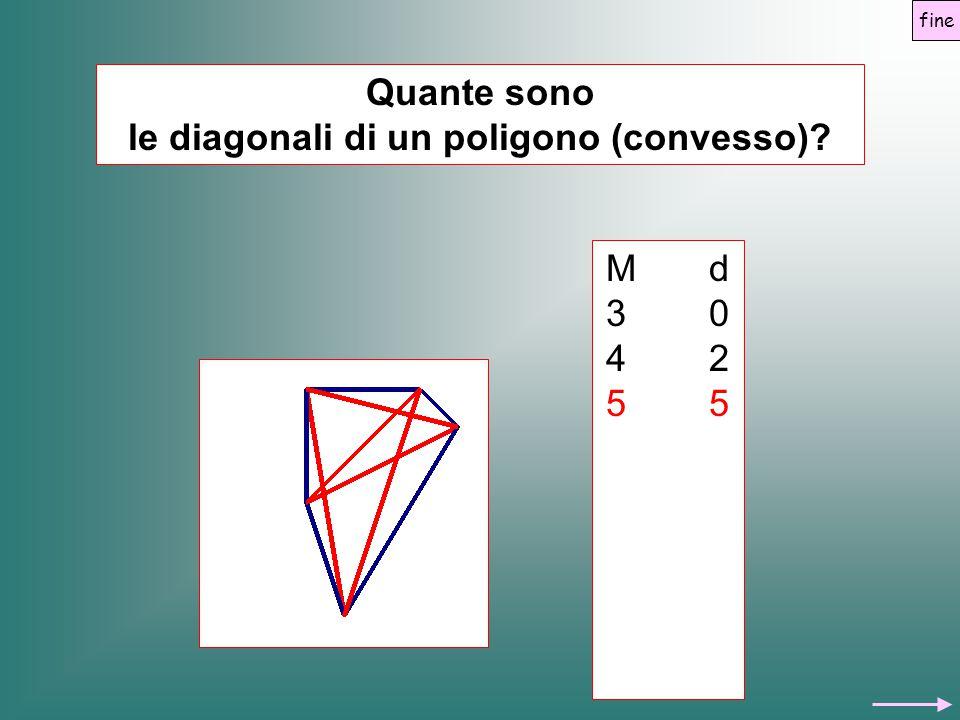 Quante sono le diagonali di un poligono (convesso)? M d 3 0 4 2 5 fine