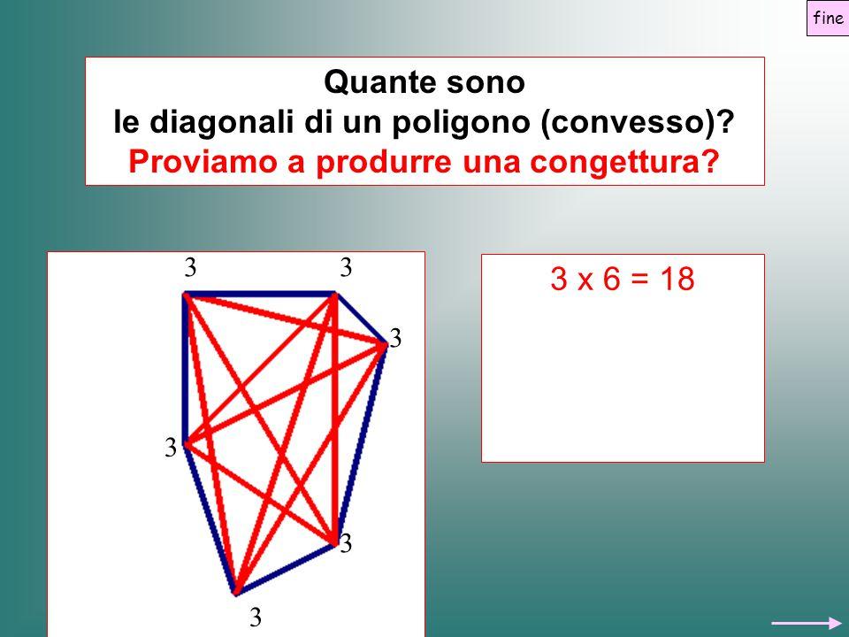 Quante sono le diagonali di un poligono (convesso)? Proviamo a produrre una congettura? 33 3 3 3 3 3 x 6 = 18 fine