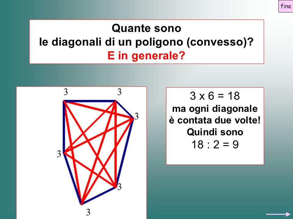 Quante sono le diagonali di un poligono (convesso)? E in generale? 33 3 3 3 3 3 x 6 = 18 ma ogni diagonale è contata due volte! Quindi sono 18 : 2 = 9