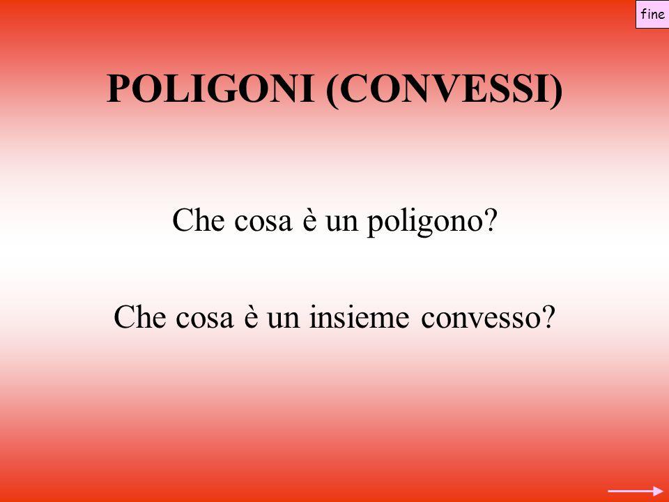 POLIGONI (CONVESSI) Che cosa è un poligono? Che cosa è un insieme convesso? fine
