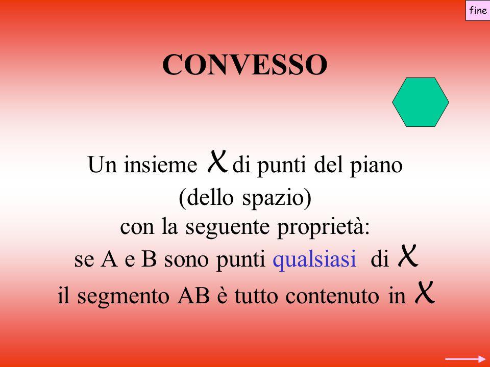 CONVESSO Un insieme X di punti del piano (dello spazio) con la seguente proprietà: se A e B sono punti qualsiasi di X il segmento AB è tutto contenuto in X fine