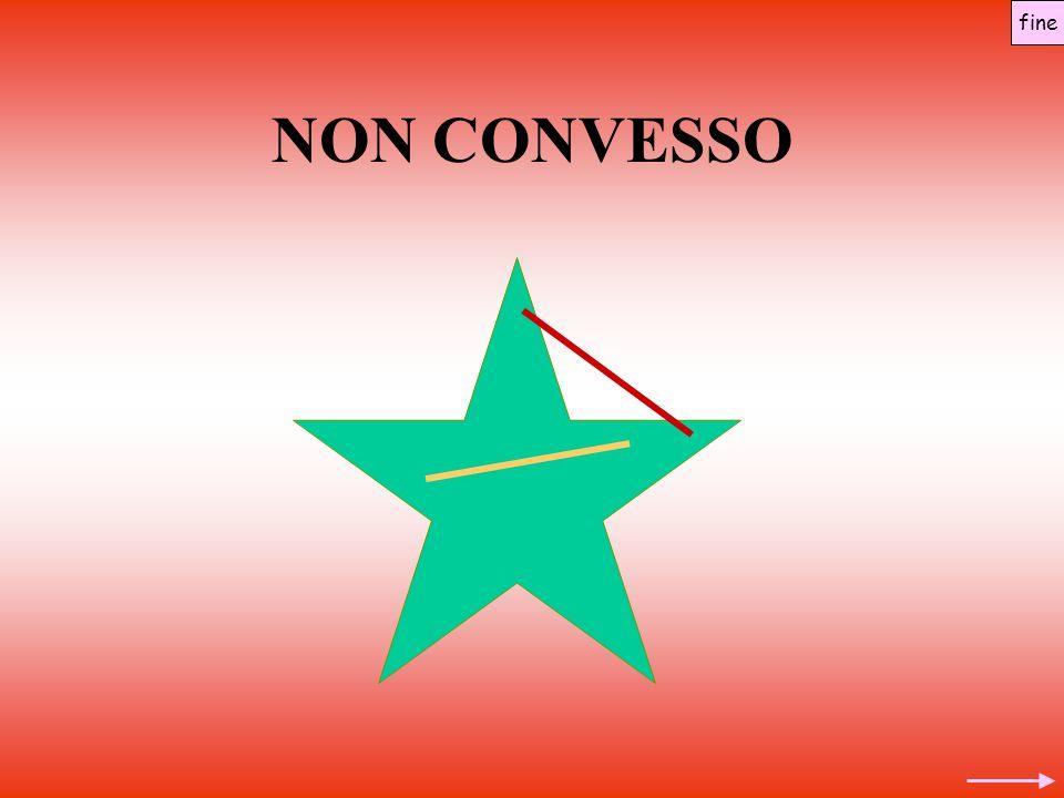NON CONVESSO fine
