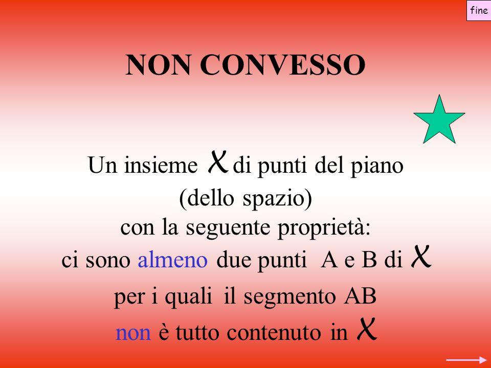 NON CONVESSO Un insieme X di punti del piano (dello spazio) con la seguente proprietà: ci sono almeno due punti A e B di X per i quali il segmento AB non è tutto contenuto in X fine