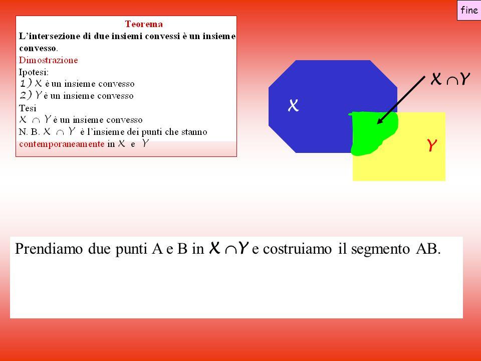 X Y X  Y Prendiamo due punti A e B in X  Y e costruiamo il segmento AB. fine