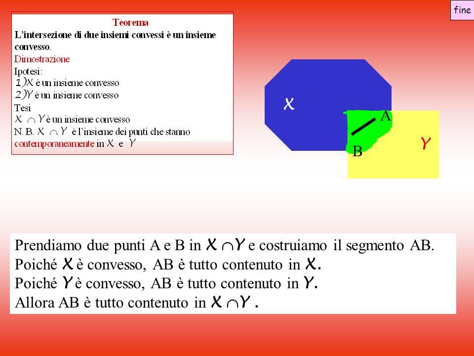 X Y Prendiamo due punti A e B in X  Y e costruiamo il segmento AB.