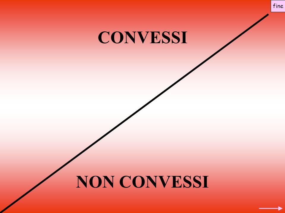 CONVESSI fine NON CONVESSI