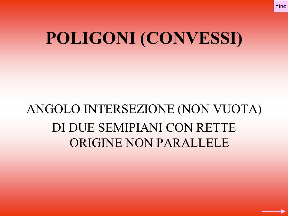 POLIGONI (CONVESSI) ANGOLO INTERSEZIONE (NON VUOTA) DI DUE SEMIPIANI CON RETTE ORIGINE NON PARALLELE fine