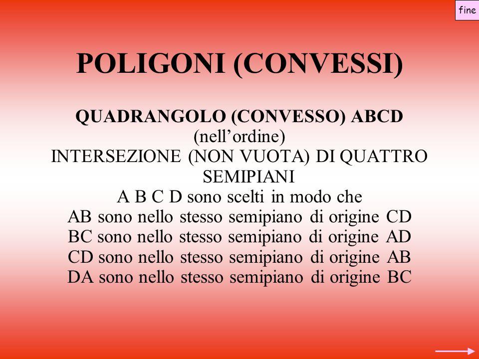 POLIGONI (CONVESSI) QUADRANGOLO (CONVESSO) ABCD (nell'ordine) INTERSEZIONE (NON VUOTA) DI QUATTRO SEMIPIANI A B C D sono scelti in modo che AB sono nello stesso semipiano di origine CD BC sono nello stesso semipiano di origine AD CD sono nello stesso semipiano di origine AB DA sono nello stesso semipiano di origine BC fine