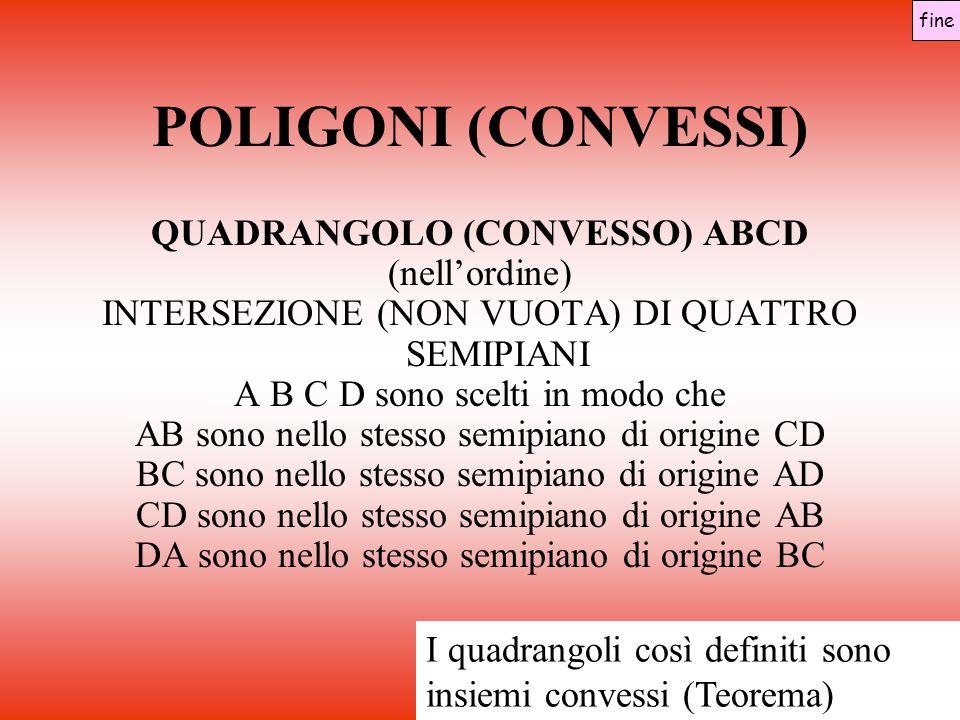 POLIGONI (CONVESSI) QUADRANGOLO (CONVESSO) ABCD (nell'ordine) INTERSEZIONE (NON VUOTA) DI QUATTRO SEMIPIANI A B C D sono scelti in modo che AB sono nello stesso semipiano di origine CD BC sono nello stesso semipiano di origine AD CD sono nello stesso semipiano di origine AB DA sono nello stesso semipiano di origine BC fine I quadrangoli così definiti sono insiemi convessi (Teorema)