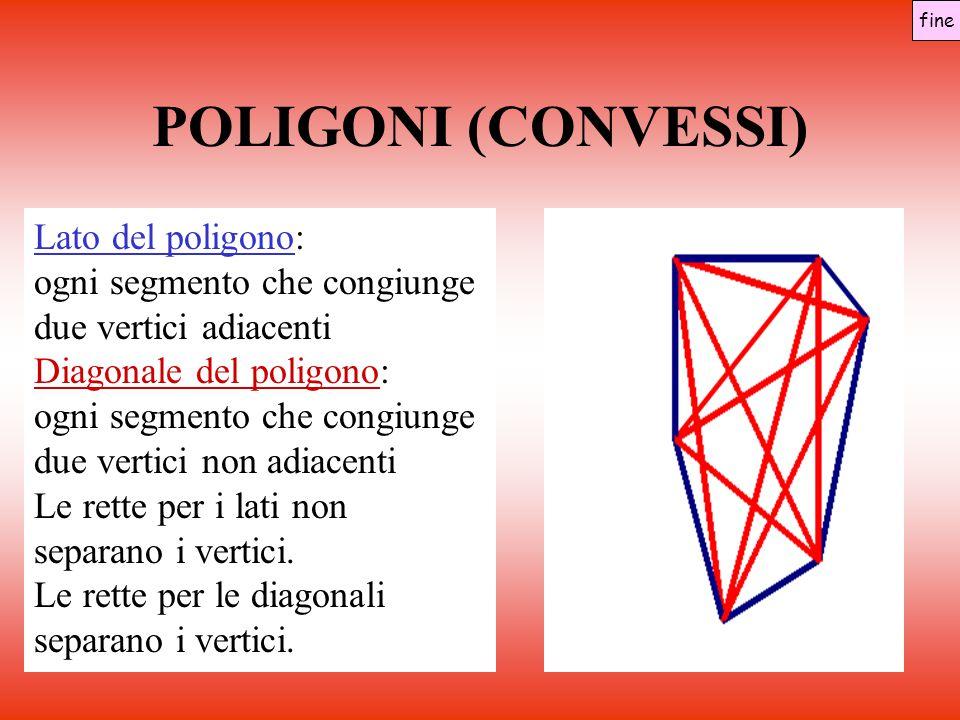 POLIGONI (CONVESSI) Lato del poligono: ogni segmento che congiunge due vertici adiacenti Diagonale del poligono: ogni segmento che congiunge due vertici non adiacenti Le rette per i lati non separano i vertici.