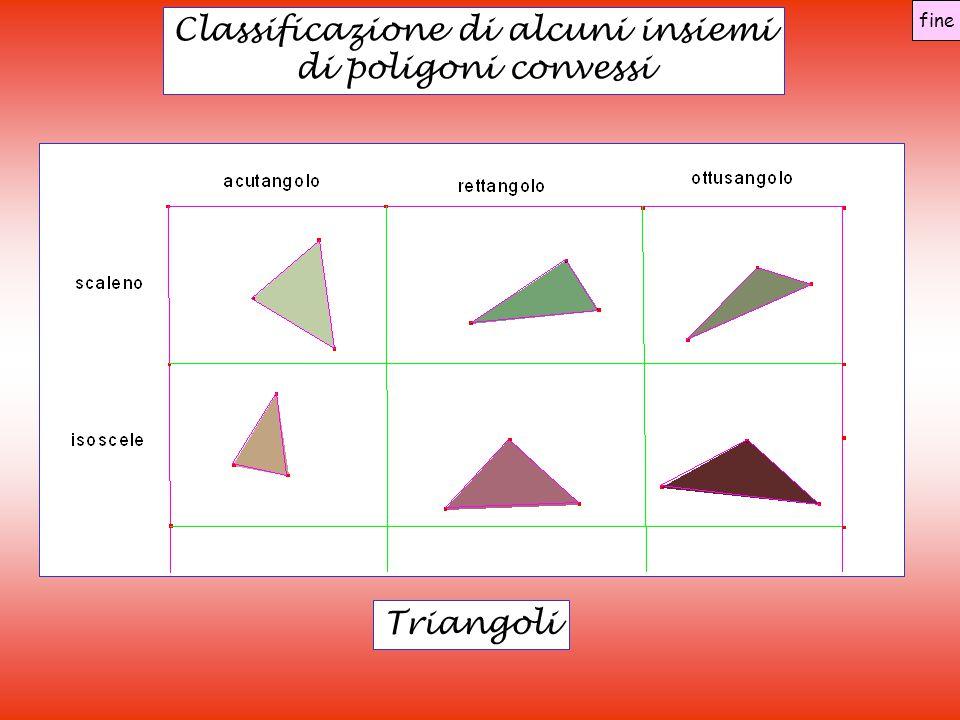 Classificazione di alcuni insiemi di poligoni convessi Triangoli fine