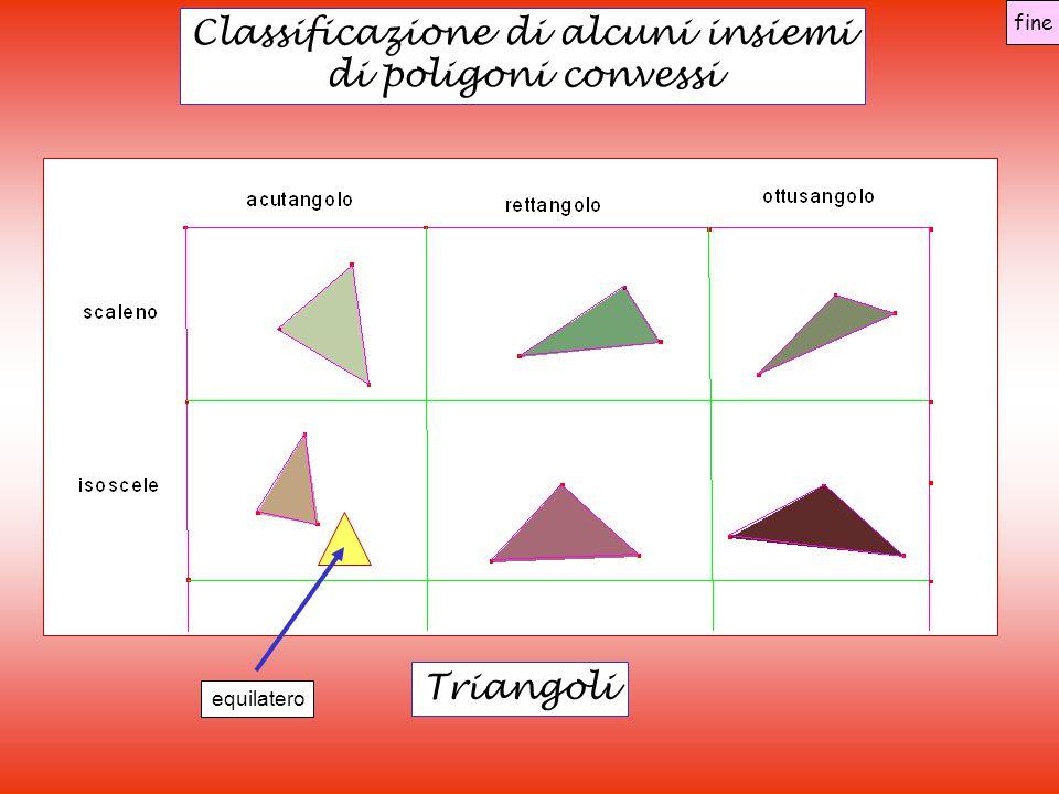 Classificazione di alcuni insiemi di poligoni convessi Triangoli equilatero fine