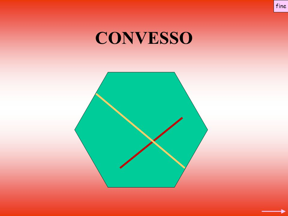 CONVESSO fine