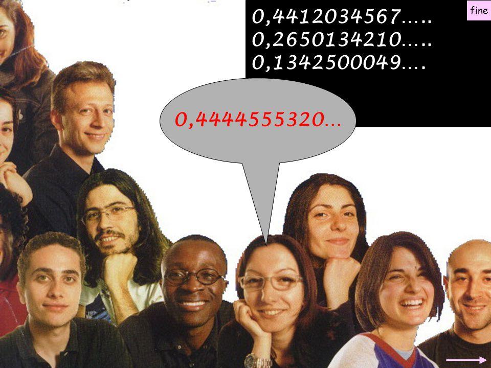 0,4412034567….. 0,2650134210….. 0,1342500049…. 0, fine 0,4444555320…