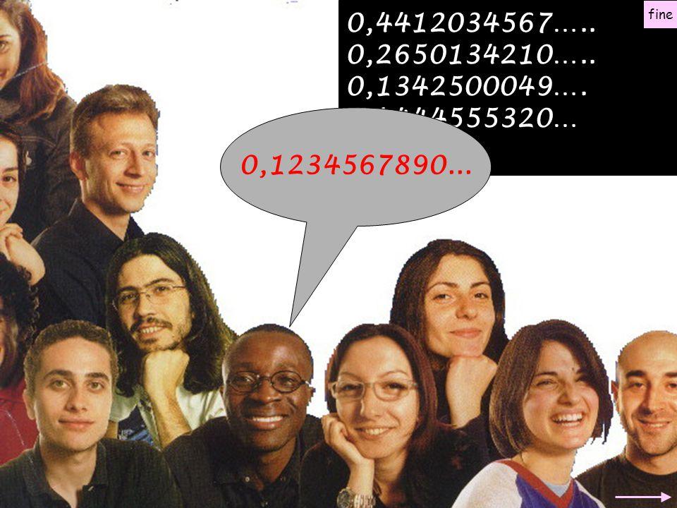 0,4412034567….. 0,2650134210….. 0,1342500049…. 0,4444555320… 0, 0,4444555320… 0,1234567890... fine