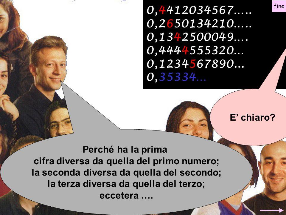 0,4412034567….. 0,2650134210….. 0,1342500049…. 0,4444555320… 0,1234567890... 0,35334… fine E' chiaro? Perché ha la prima cifra diversa da quella del p