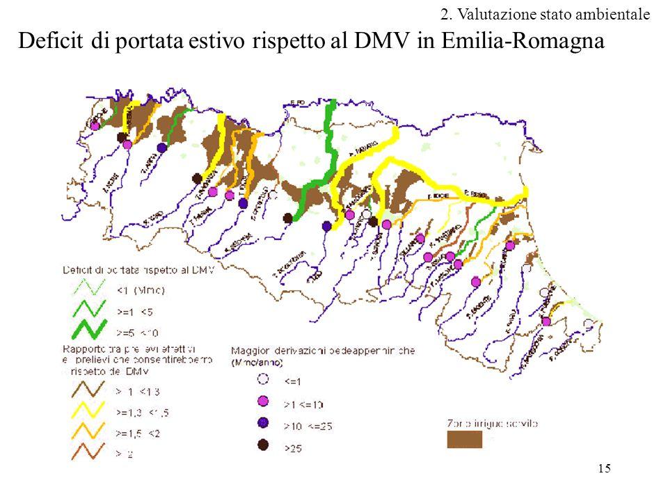 15 2. Valutazione stato ambientale Deficit di portata estivo rispetto al DMV in Emilia-Romagna