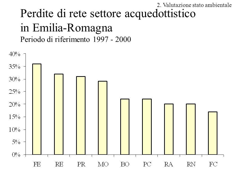 16 Perdite di rete settore acquedottistico in Emilia-Romagna Periodo di riferimento 1997 - 2000 2.