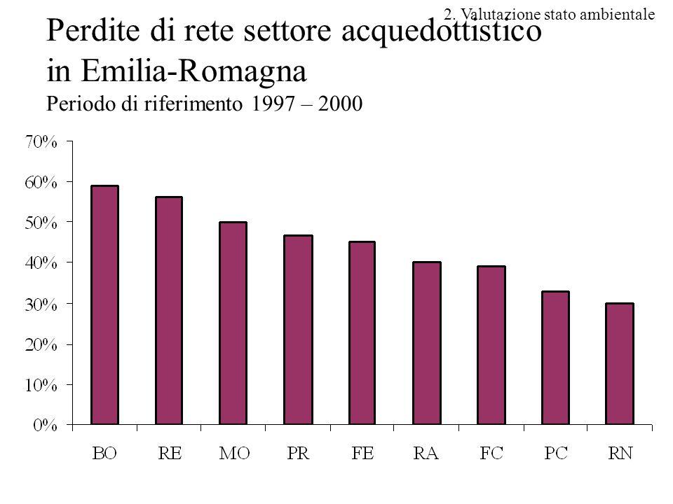 17 Perdite di rete settore acquedottistico in Emilia-Romagna Periodo di riferimento 1997 – 2000 2.