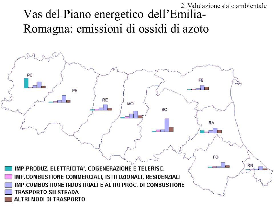 3 Vas del Piano energetico dell'Emilia- Romagna: emissioni di ossidi di azoto 2.