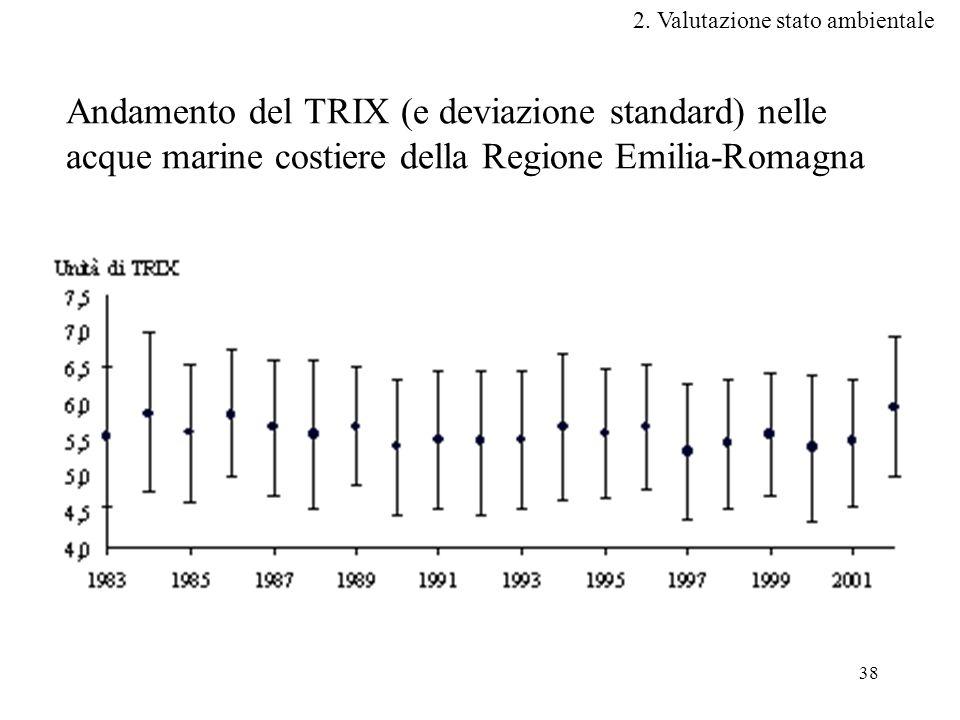 38 Andamento del TRIX (e deviazione standard) nelle acque marine costiere della Regione Emilia-Romagna 2.