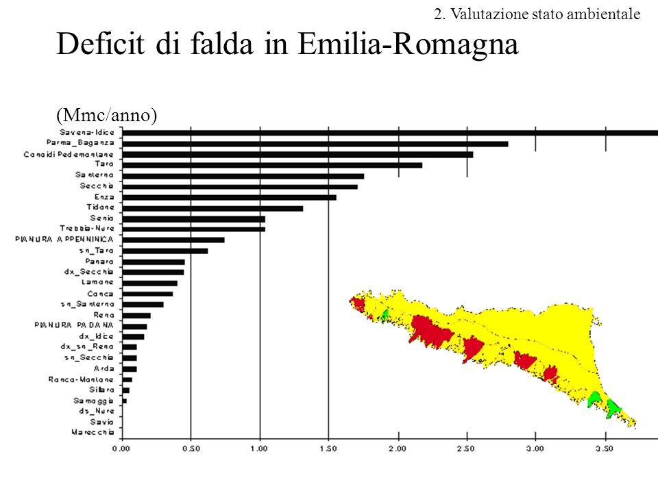 45 2. Valutazione stato ambientale Deficit di falda in Emilia-Romagna (Mmc/anno)