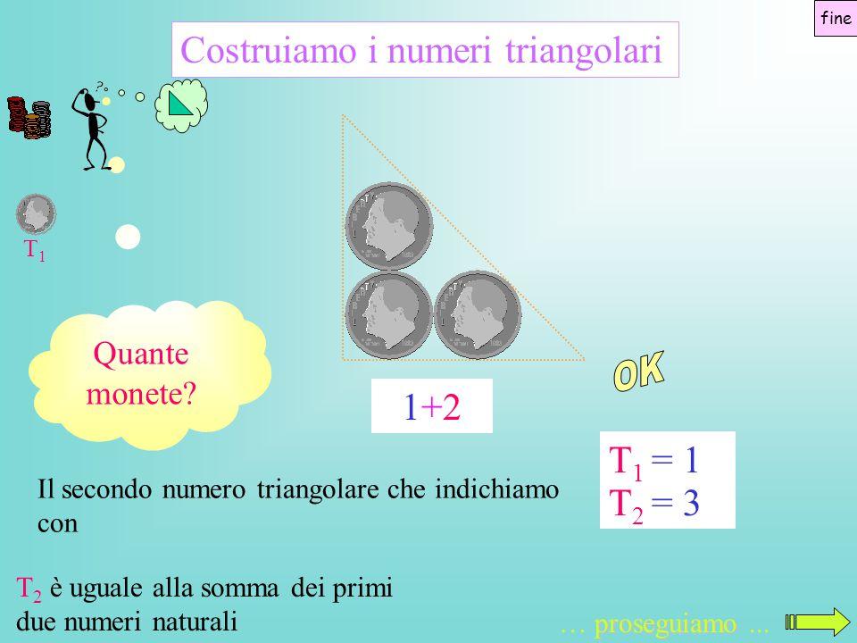 Quante monete? Costruiamo i numeri triangolari proseguiamo … proseguiamo... 1+21+2 Il secondo numero triangolare che indichiamo con T2T2 = 3 T1T1 = 1