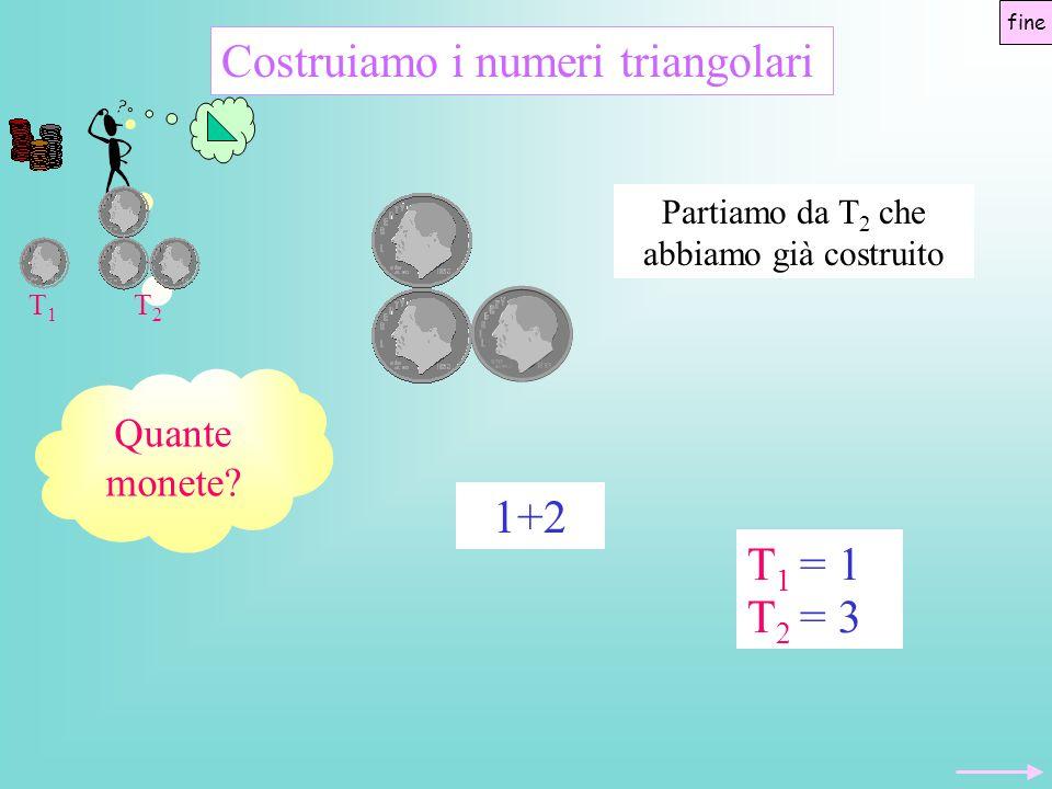 Quante monete? Costruiamo i numeri triangolari 1+2 T2T2 = 3 T1T1 = 1 T1T1 T2T2 Partiamo da T 2 che abbiamo già costruito fine