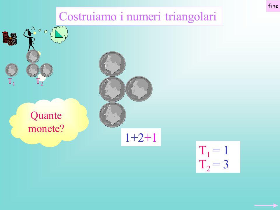 Quante monete? Costruiamo i numeri triangolari 1+2+1 T2T2 = 3 T1T1 = 1 T1T1 T2T2 fine