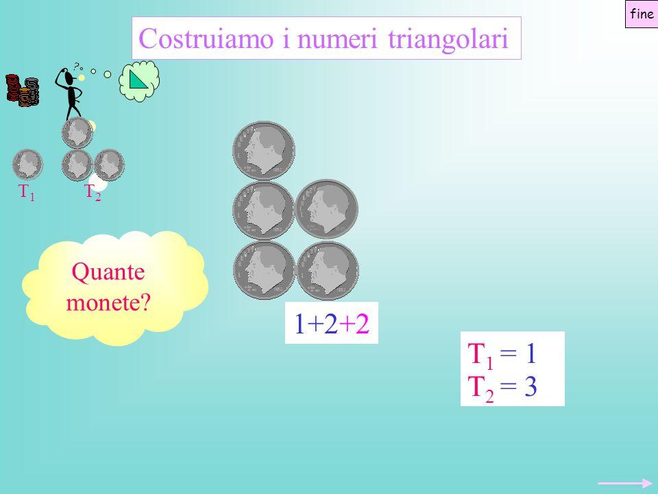 Quante monete? Costruiamo i numeri triangolari 1+2+2 T2T2 = 3 T1T1 = 1 T1T1 T2T2 fine