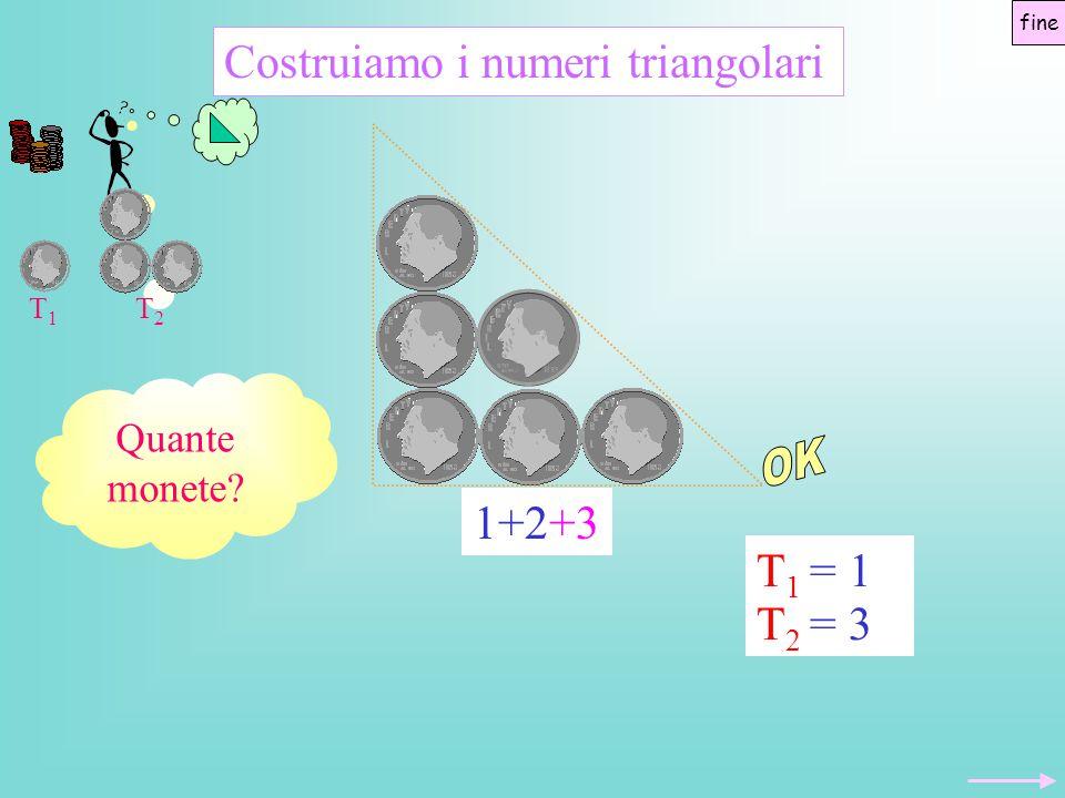 Quante monete? Costruiamo i numeri triangolari 1+2+3 T2T2 = 3 T1T1 = 1 T1T1 T2T2 fine