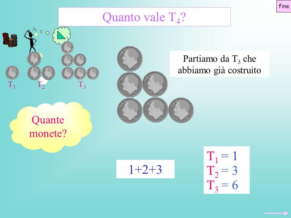 Quante monete? T3T3 T2T2 T1T1 T3T3 = 6 T2T2 = 3 T1T1 = 1 1+2+3 T1T1 T2T2 T3T3 Partiamo da T 3 che abbiamo già costruito Quanto vale T 4 ? fine