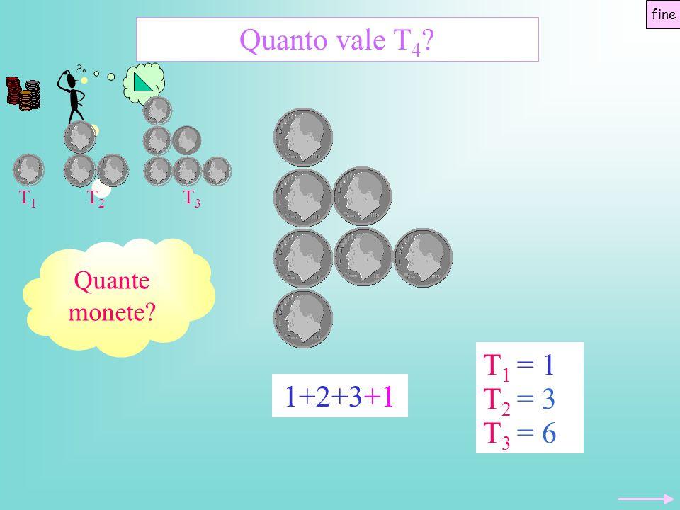 Quante monete? T3T3 T2T2 T1T1 T3T3 = 6 T2T2 = 3 T1T1 = 1 1+2+3+1 T1T1 T2T2 T3T3 fine Quanto vale T 4 ?