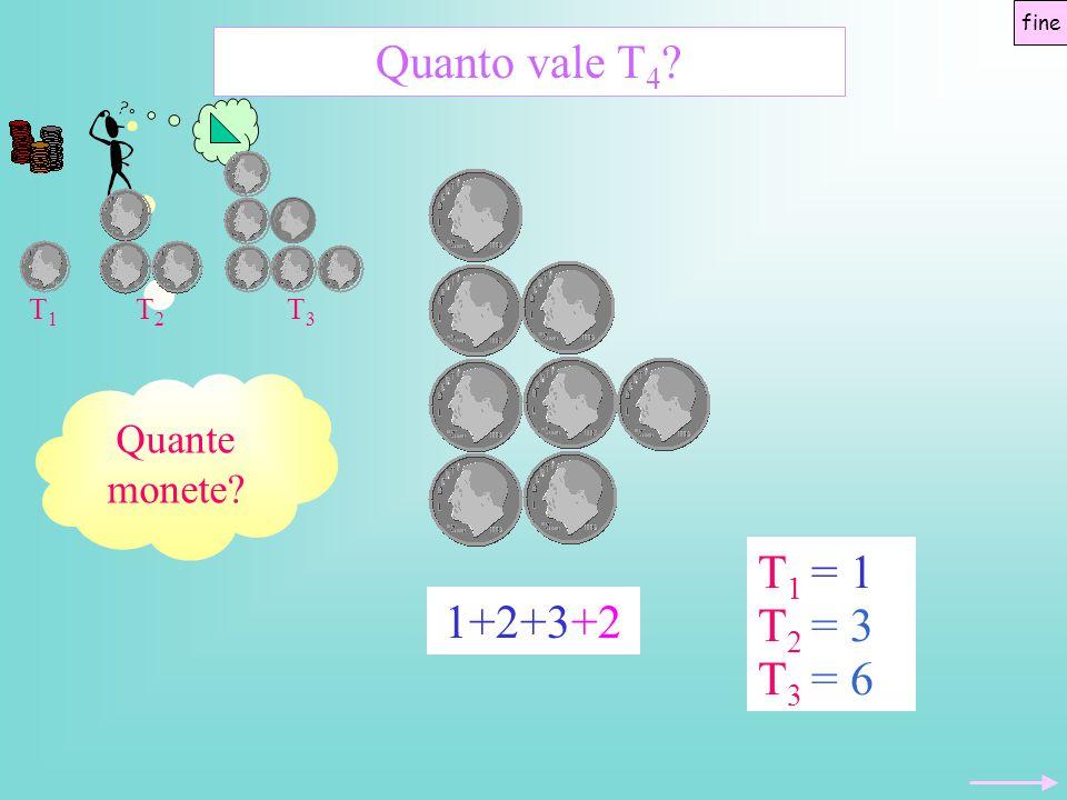 Quante monete? T3T3 T2T2 T1T1 T3T3 = 6 T2T2 = 3 T1T1 = 1 1+2+3+2 T1T1 T2T2 T3T3 fine Quanto vale T 4 ?