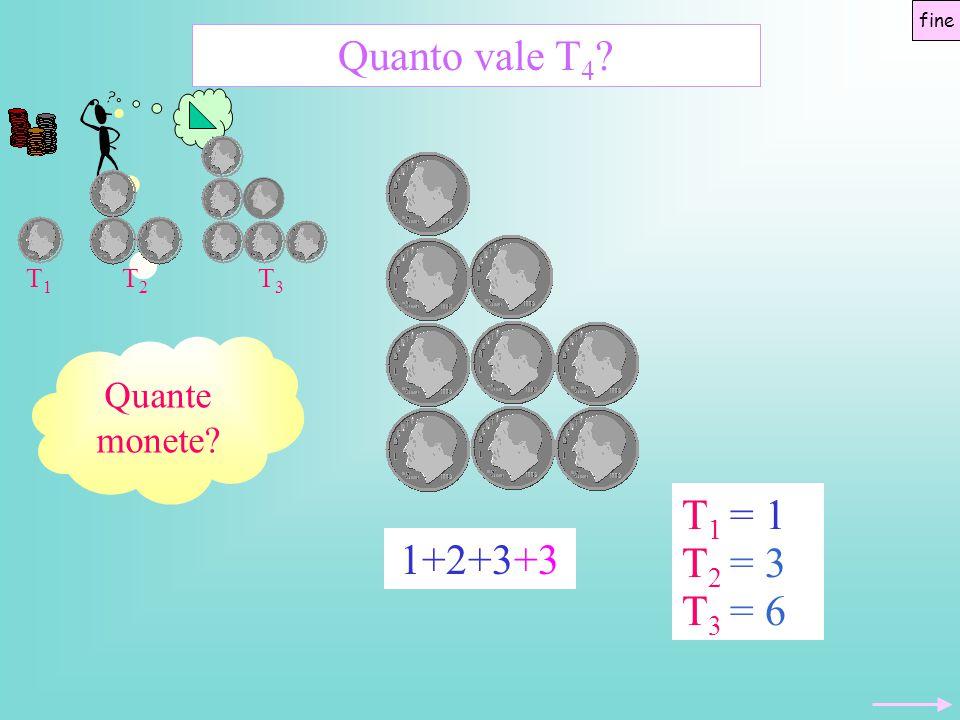 Quante monete? T3T3 T2T2 T1T1 T3T3 = 6 T2T2 = 3 T1T1 = 1 1+2+3+3 T1T1 T2T2 T3T3 fine Quanto vale T 4 ?