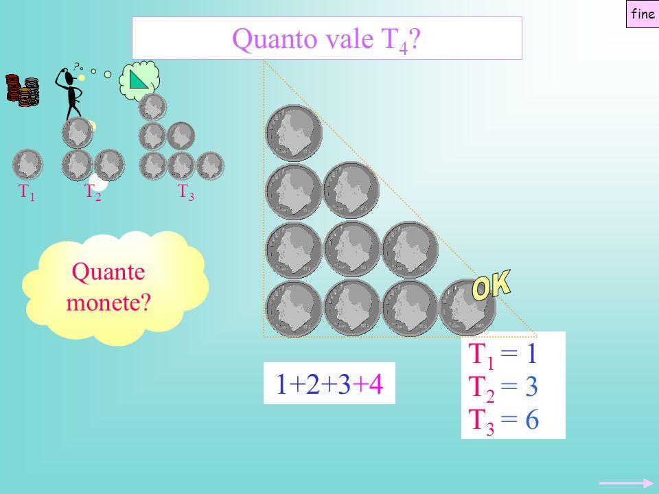 Quante monete? Quanto vale T 4 ? T3T3 T2T2 T1T1 T3T3 = 6 T2T2 = 3 T1T1 = 1 1+2+3+4 T1T1 T2T2 T3T3 fine