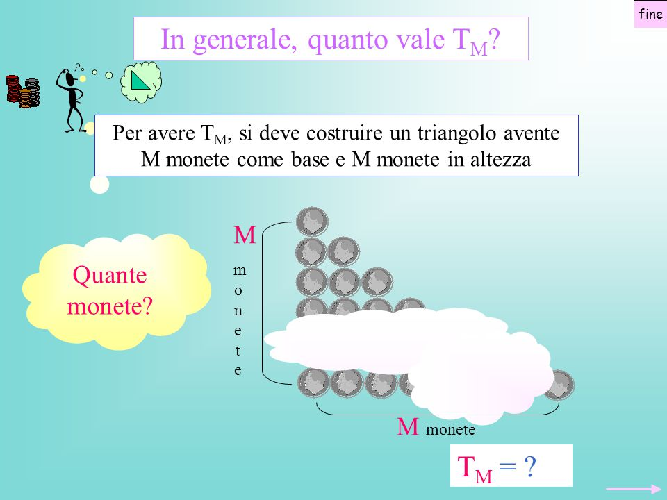 Quante monete? In generale, quanto vale T M ? Per avere T M, si deve costruire un triangolo avente M monete come base e M monete in altezza TMTM = ? M