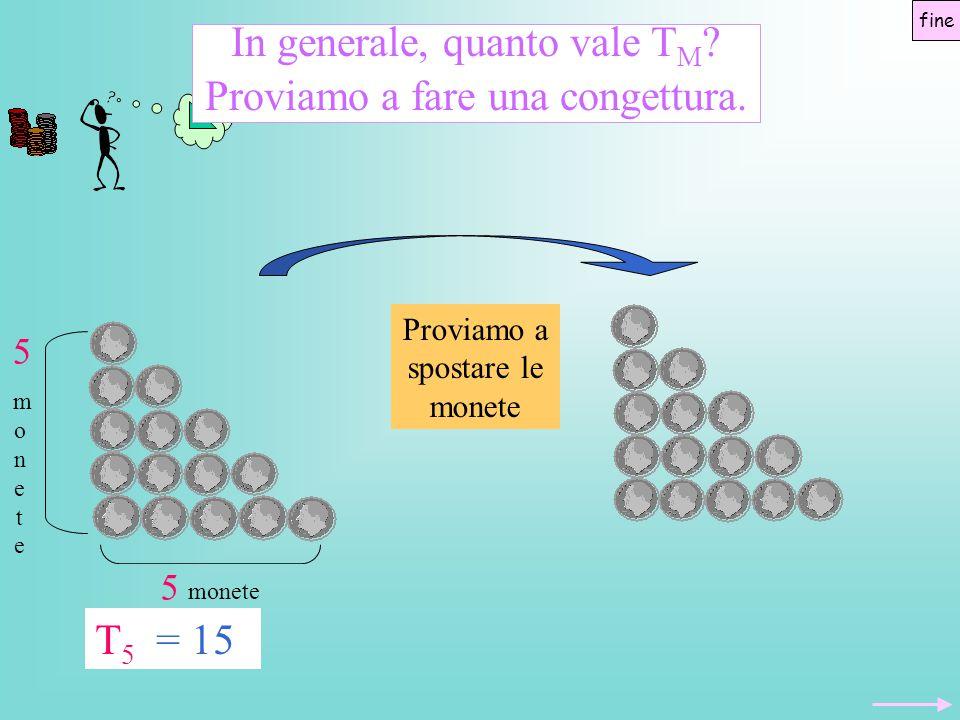 In generale, quanto vale T M ? Proviamo a fare una congettura. T5T5 = 15 5monete5monete 5 monete Proviamo a spostare le monete fine