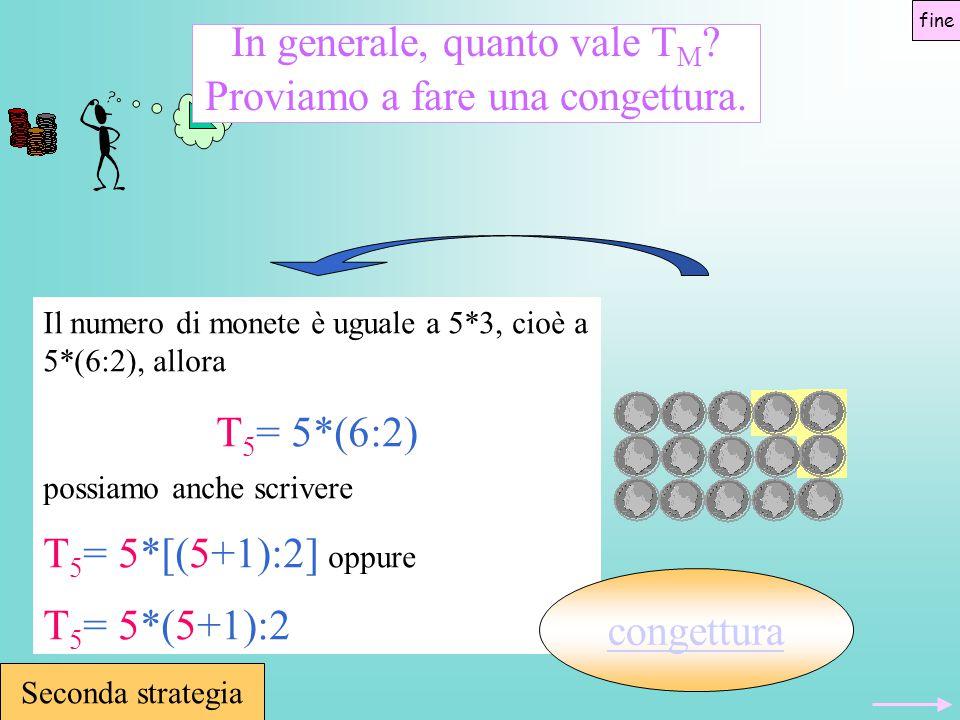 In generale, quanto vale T M ? Proviamo a fare una congettura. fine Seconda strategia Il numero di monete è uguale a 5*3, cioè a 5*(6:2), allora T 5 =