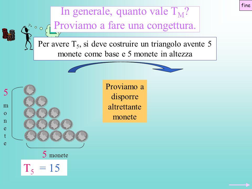 T5T5 = 15 Proviamo a disporre altrettante monete In generale, quanto vale T M ? Proviamo a fare una congettura. 5monete5monete 5 monete Per avere T 5,