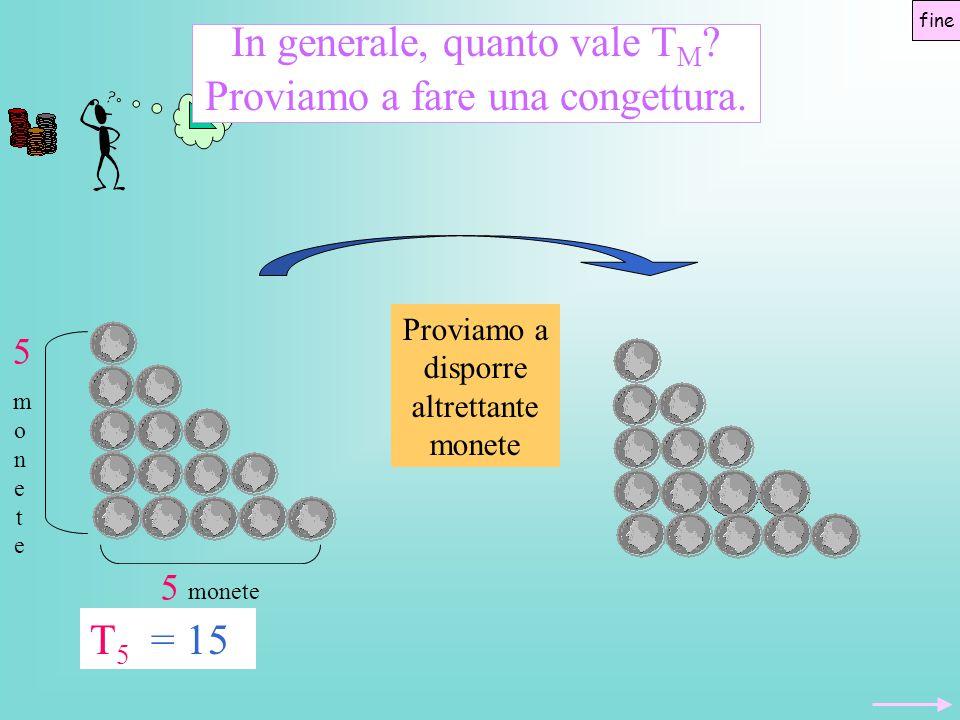 In generale, quanto vale T M ? Proviamo a fare una congettura. T5T5 = 15 5monete5monete 5 monete fine Proviamo a disporre altrettante monete